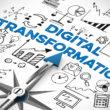 Der Digitalisierungsturbo für den Mittelstand – Wie Sie praxisnah und effektiv digitalisieren