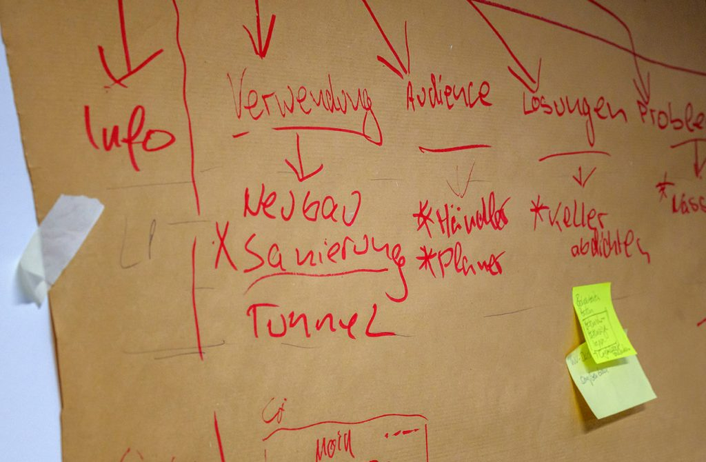 Flipchartpapier aus Workshop