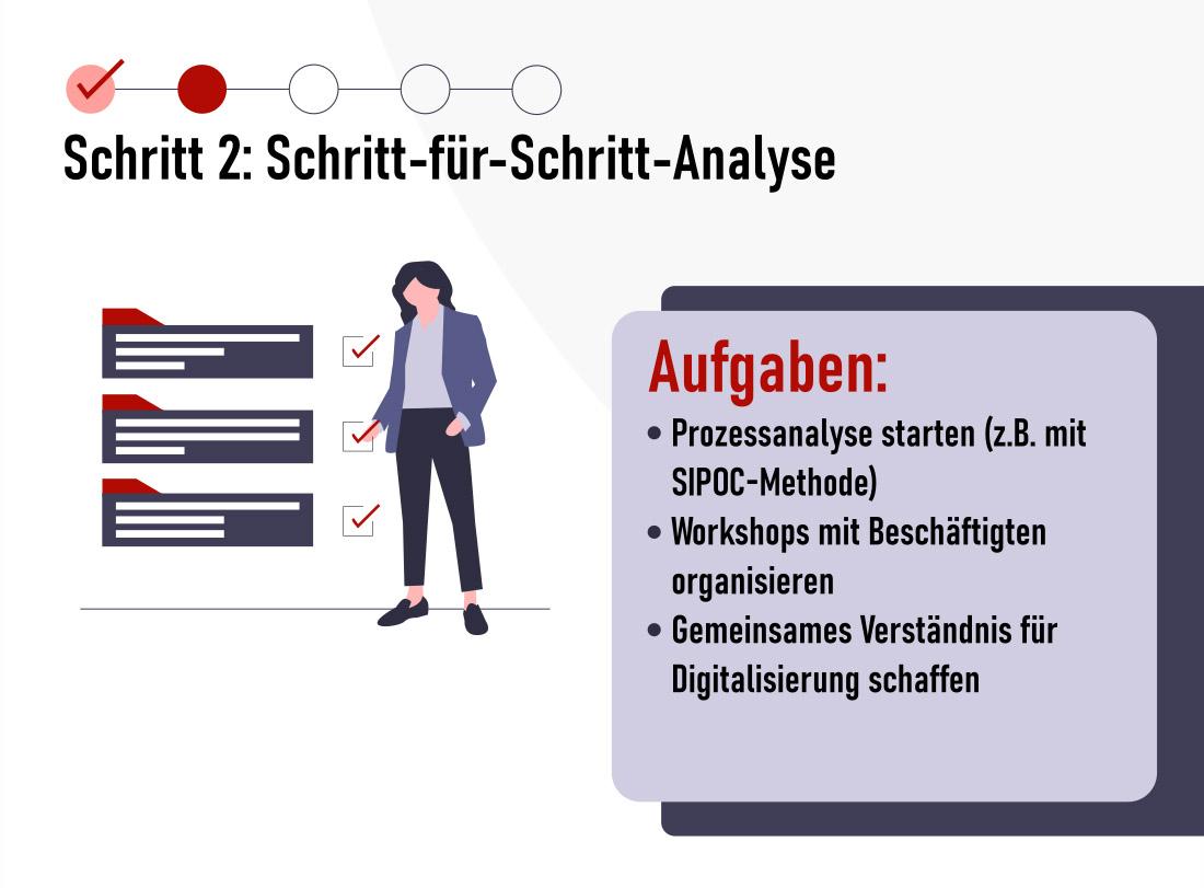 Leitfaden Digitalisierung_Schritt_2