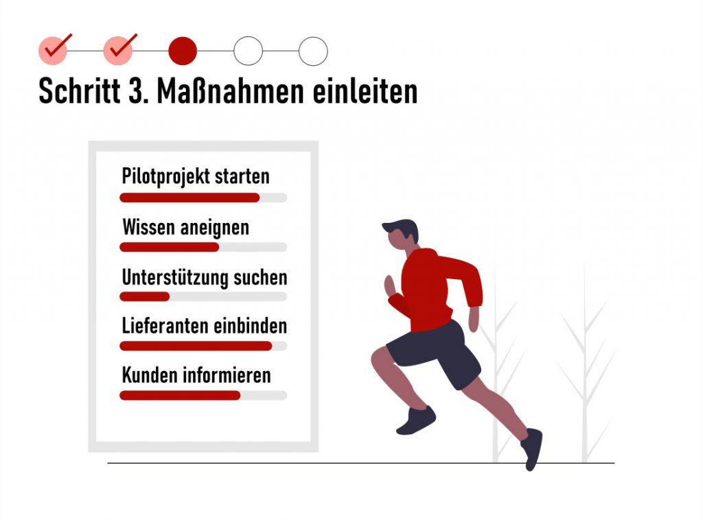 Leitfaden Digitalisierung_Schritt_3