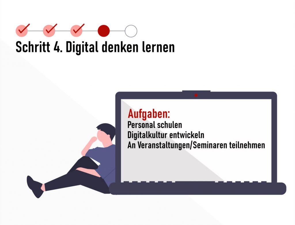 Leitfaden Digitalisierung_Schritt_4