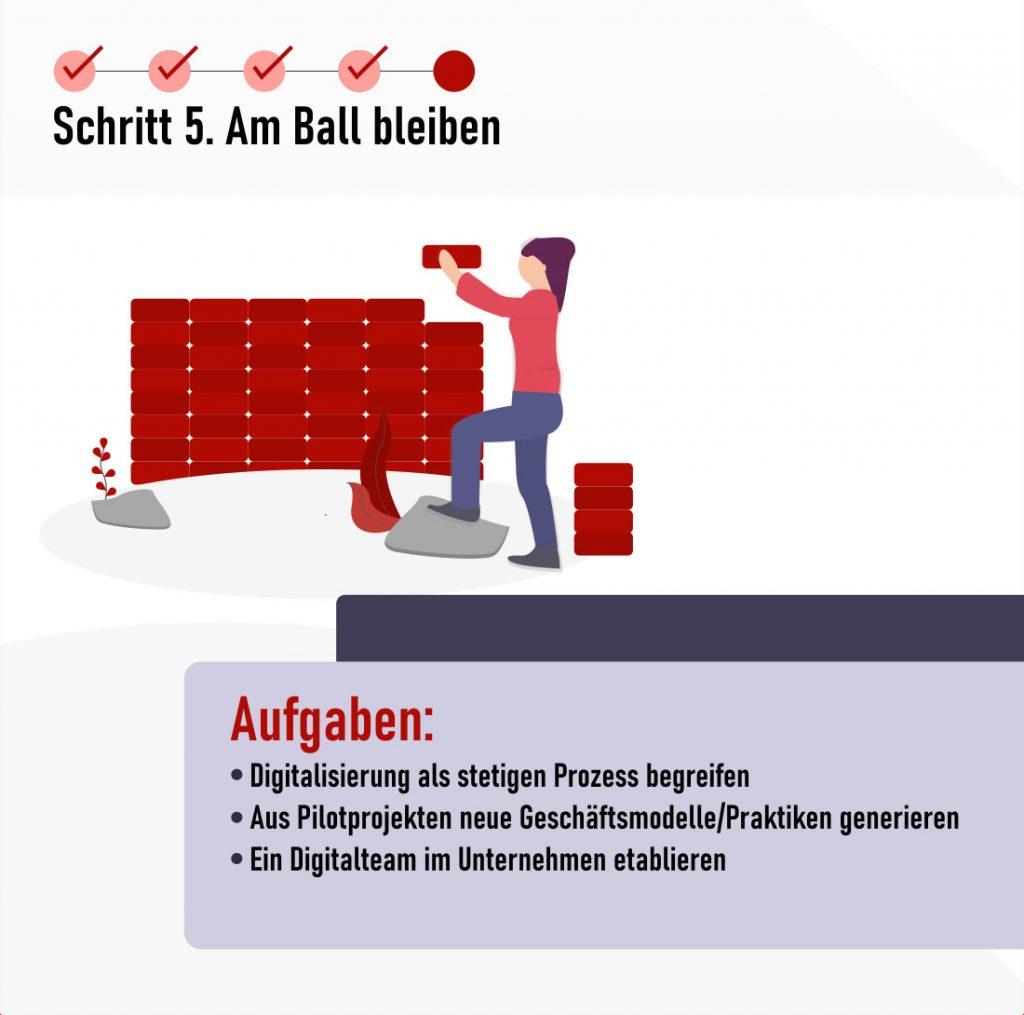 Leitfaden Digitalisierung_Schritt_5